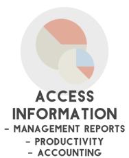 CoreMatter - Access Information