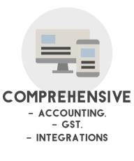 CoreMatter - Comprehensive
